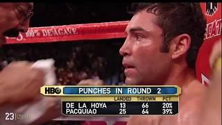 Manny Pacquiao vs Oscar De La Hoya (HBO Full Fight)