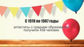 Літопис Малоавтюковской школи