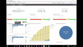 Mini-training replay : hoe optimaal uw sales data analyseren en gebruiken.