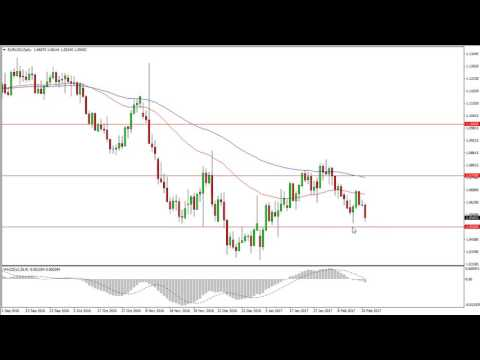 EUR/USD Technical Analysis for February 22 2017 by FXEmpire.com