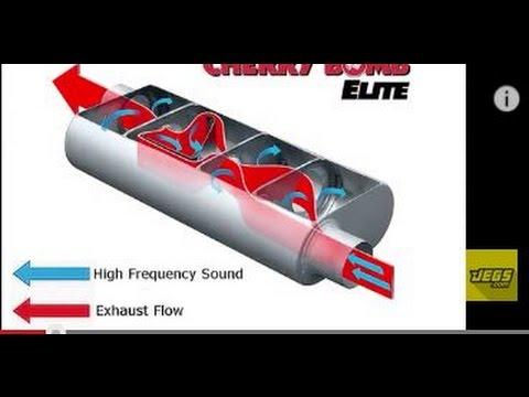 cherry bomb elite muffler exhaust sound