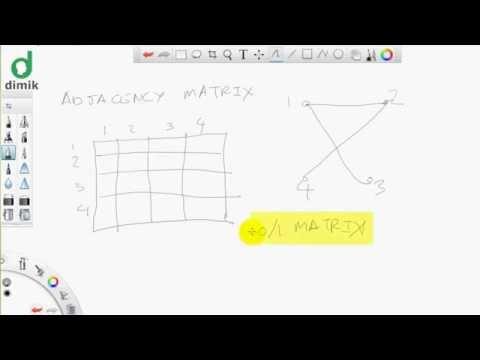 CS101 - Discrete Mathematics - Handshaking Theorem (হ্যান্ডশেকিং থেওরেম)