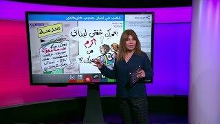 كاريكاتور لبناني يثير الغضب بسبب العنصرية ضد اللاجئين والأجانب في لبنان