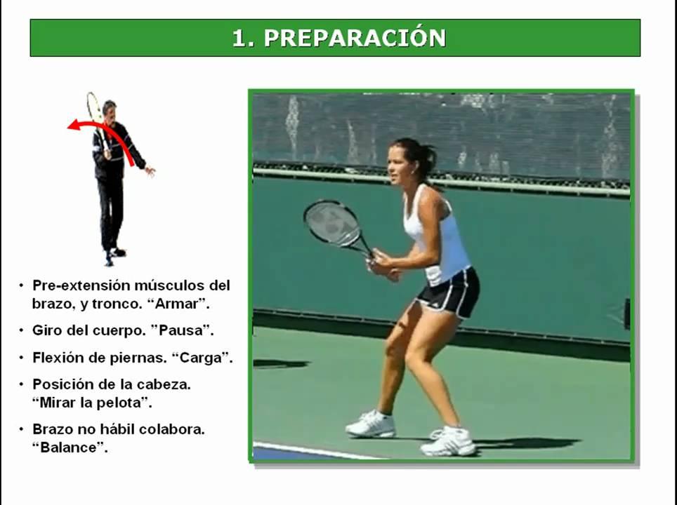 cuales son los golpes de tenis