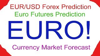 EURUSD Forex Futures Prediction   Currency Cycles forecast for a turn   AmazingAccuracy.com