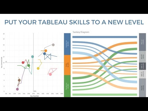 TABLEAU WORKSHOP - SANKEY DIAGRAM, INTERACTIVE DASHBOARD, SETS, PARAMETERS, TWO-WAY MATRICES