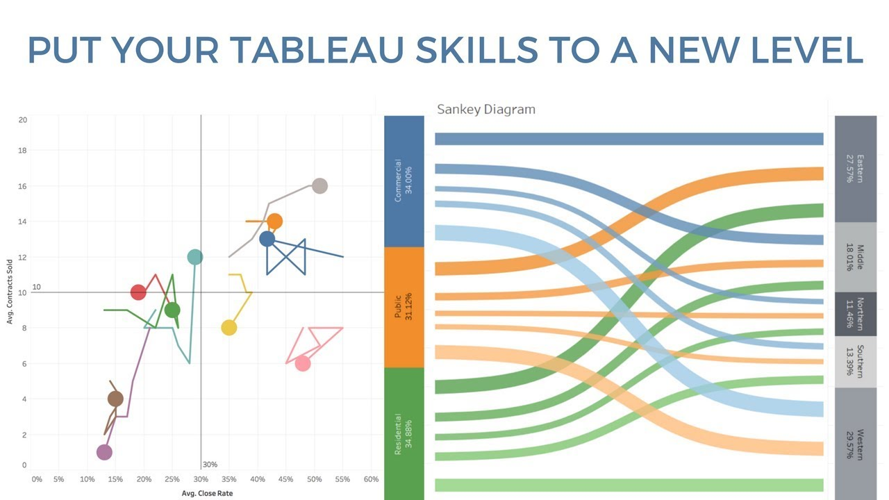 How To Do A Sankey Diagram Headlight Bulb Wiring Tableau Workshop Interactive Dashboard Sets Parameters Two Way Matrices