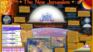 THE NEW JERUSALEM & EDEN -- Fictional or Real