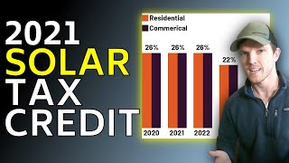 How the Solar Tax Credit Works - 2021 Federal Solar Tax Credit Explained