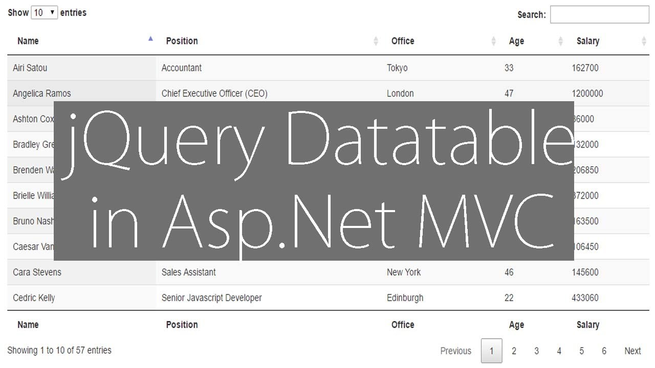 jQuery Datatable and Asp Net MVC Integration