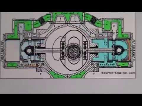 Bedini Energizer\Bourke 1 stroke cycle