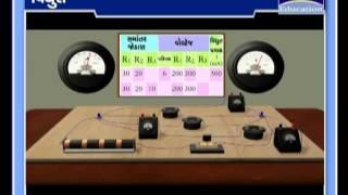 vuclip Vigyan Std-10 GSEB Gujarati Medium