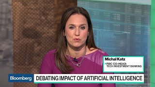 AI Is Still in the Early Innings, RBC