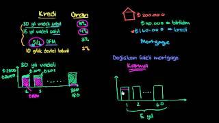 Mortgage Faiz Oranları (Finans ve Sermaye Piyasaları)