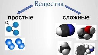 Простые и сложные вещества. Основные классы неорганических веществ. Номенклатура соединений