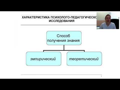 Методика научного исследования