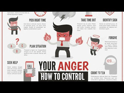 How To Control ANGER | Nouman Ali Khan | Illustrated