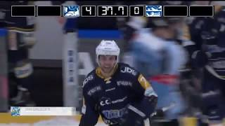 19-02-19 highlights Blue Fox - SønderjyskE