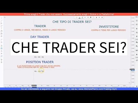 devi-scegliere-il-broker?-fatti-prima-qualche-domanda!