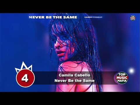 Top 10 Songs Of The Week - December 23, 2017 (Your Choice Top 10)