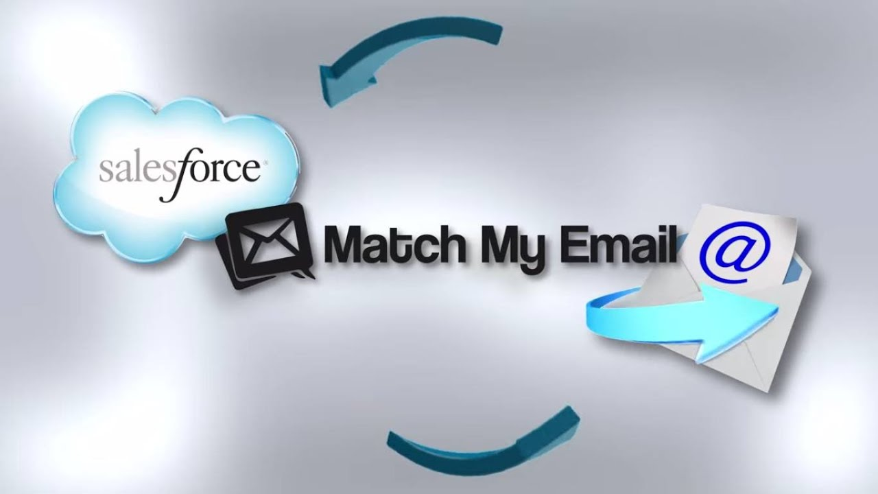 Match My Email - Automatic Email Integration - Sync Gmail