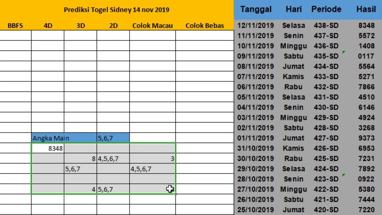 Data pengeluaran sydney 2018 sampai 2019