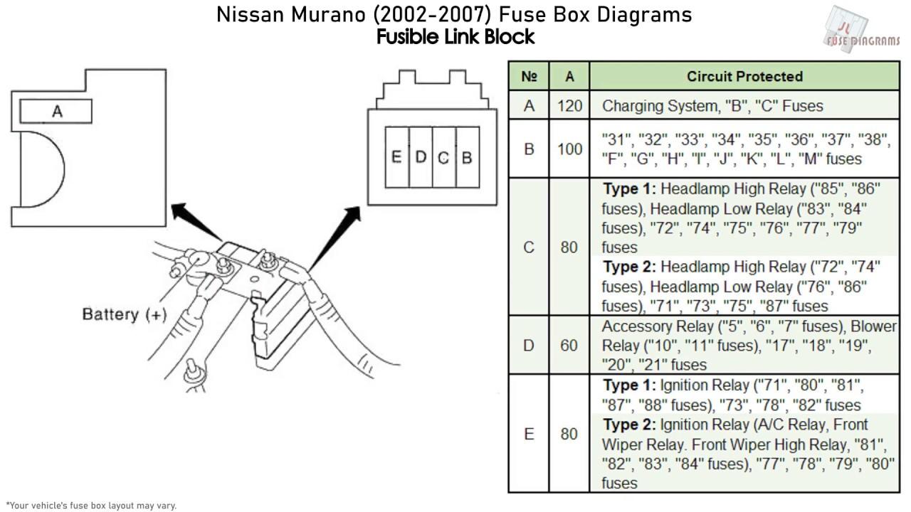 Nissan Murano 2002 2007 Fuse Box Diagrams Youtube