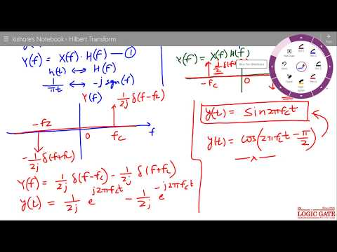 Hilbert Transform of Cos Function - YouTube