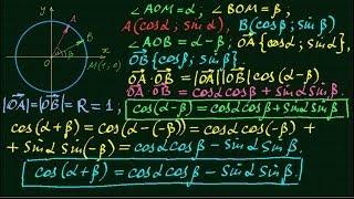 Косинус разности и суммы двух углов. Тригонометрия-6
