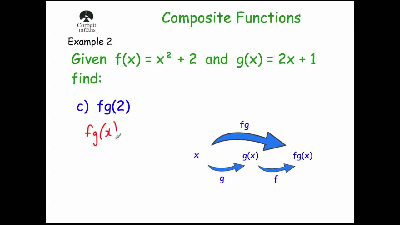 Composite Functions - Corbettmaths Inside Composite Function Worksheet Answers