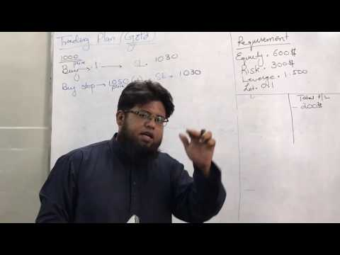 Trading Plan (Urdu Version) for Gold