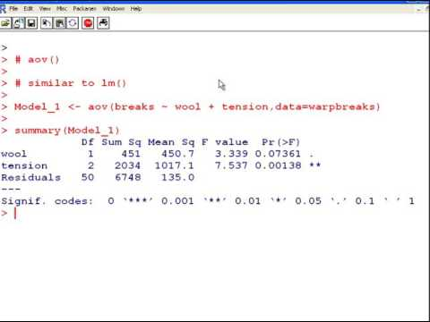 Two-Way ANOVA with R - warpbreaks example