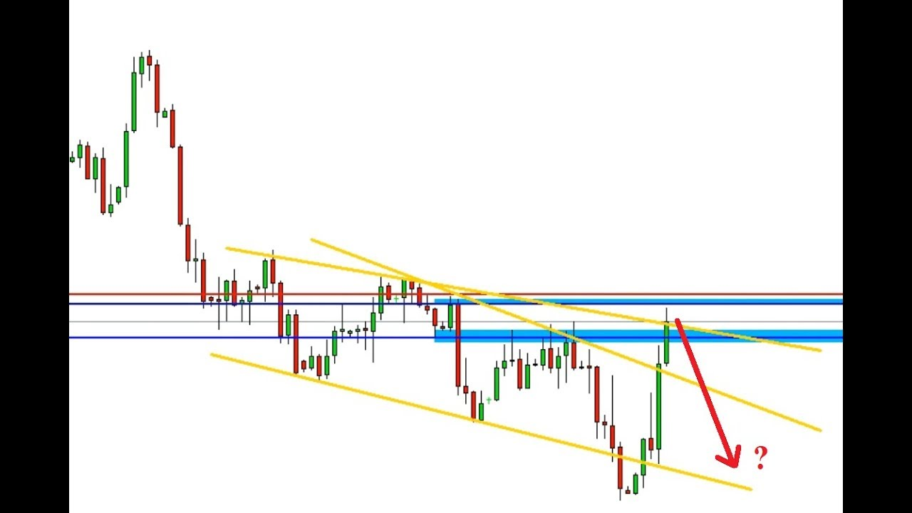 Analisis candlestick forex