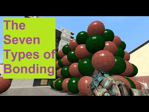 The 7 Types of Chemical Bonding : An Overview [SL IB Chemistry]