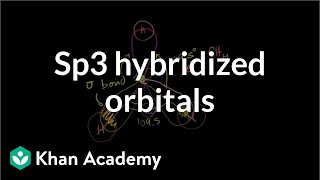 sp3 hybridized orbitals and sigma bonds | Structure and bonding | Organic chemistry | Khan Academy