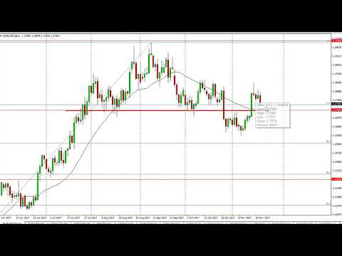 EUR/USD Technical Analysis for November 21, 2017 by FXEmpire.com