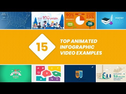 15 Top Animated Infographic Video Examples 2018 - 2019 | Studiotale