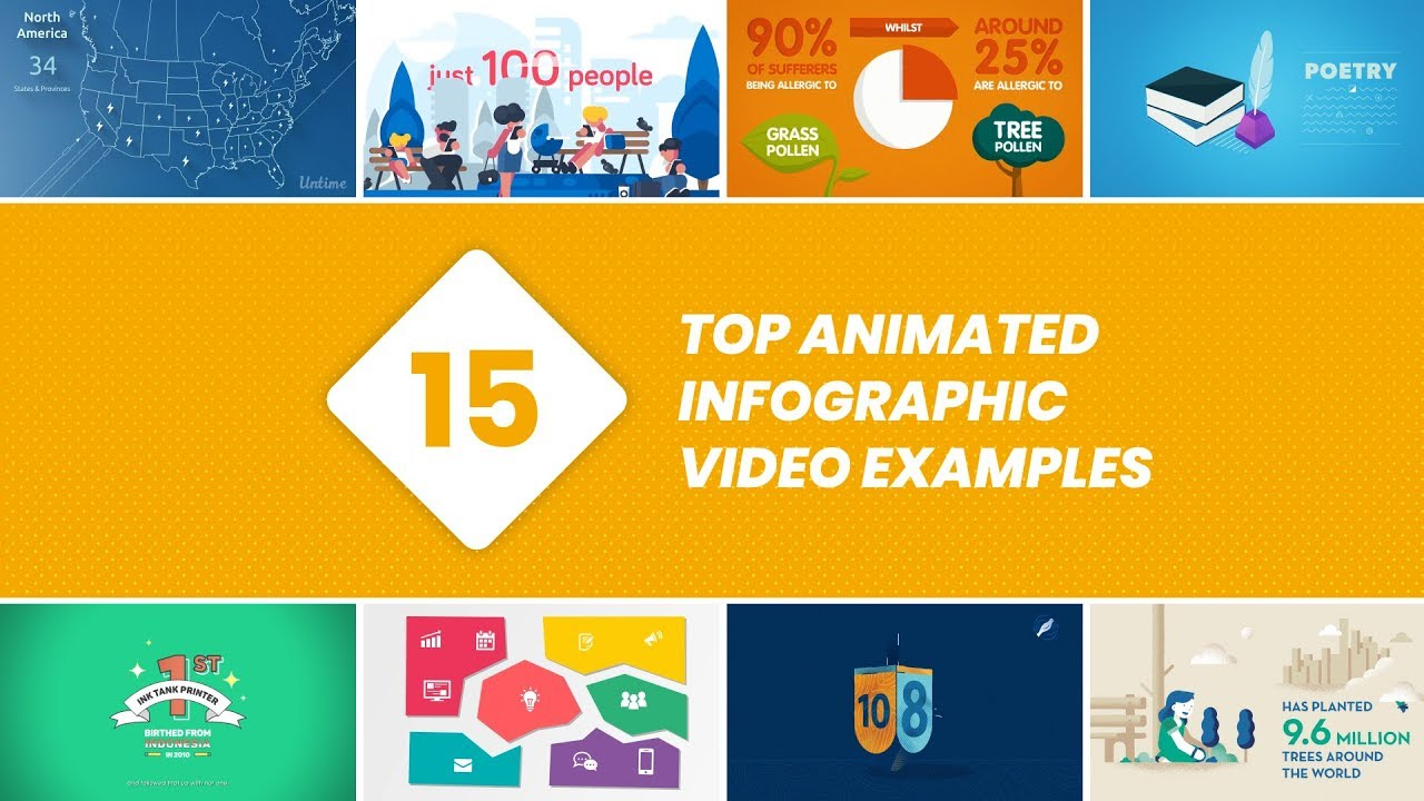 15 Top Animated Infographic Video Examples 2018 - 2019 ...