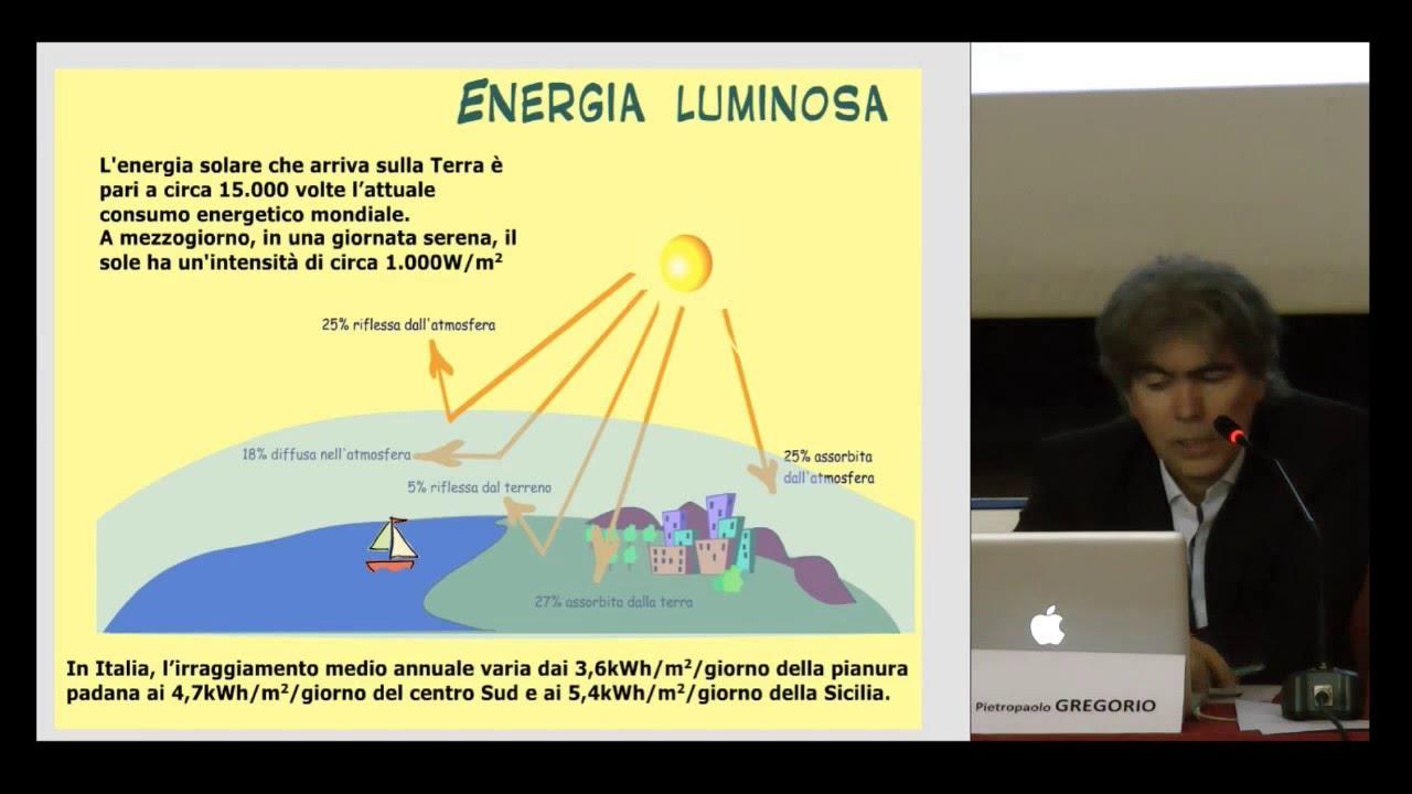 Energia Solare In Sicilia il sole è verde e fa bene all'ambiente - 3gs 2016