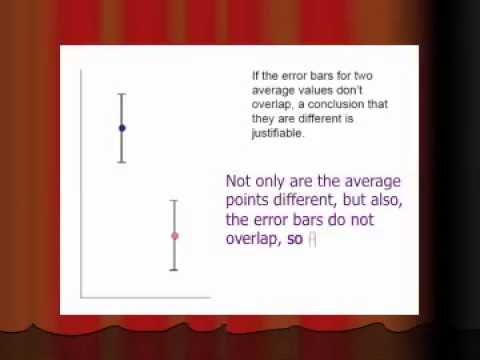 1.1 Standard deviation and error bars