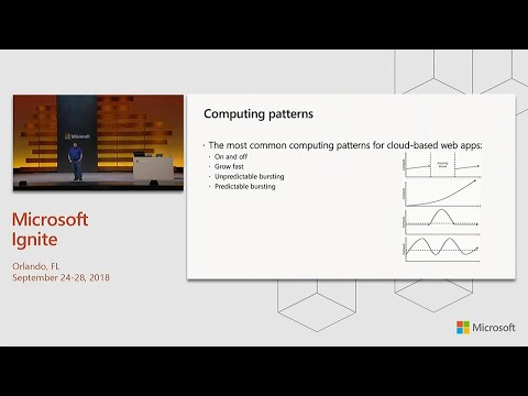 Azure Solutions Architect role-based exam prep: AZ-300 Technologies - BRK3386