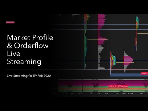 Market Profile & Orderflow Live Streaming – 5th Feb 2020