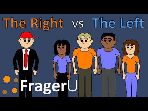 FragerU - The Left VS The Right