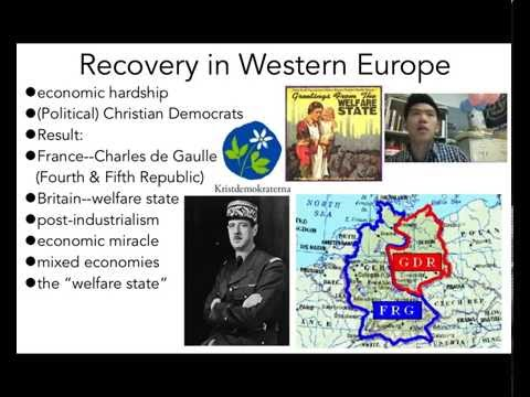 20C: Cold War -European Unity Overview