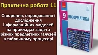 Практична робота 11. Створення, опрацювання інформаційних моделей    9 клас   Бондаренко