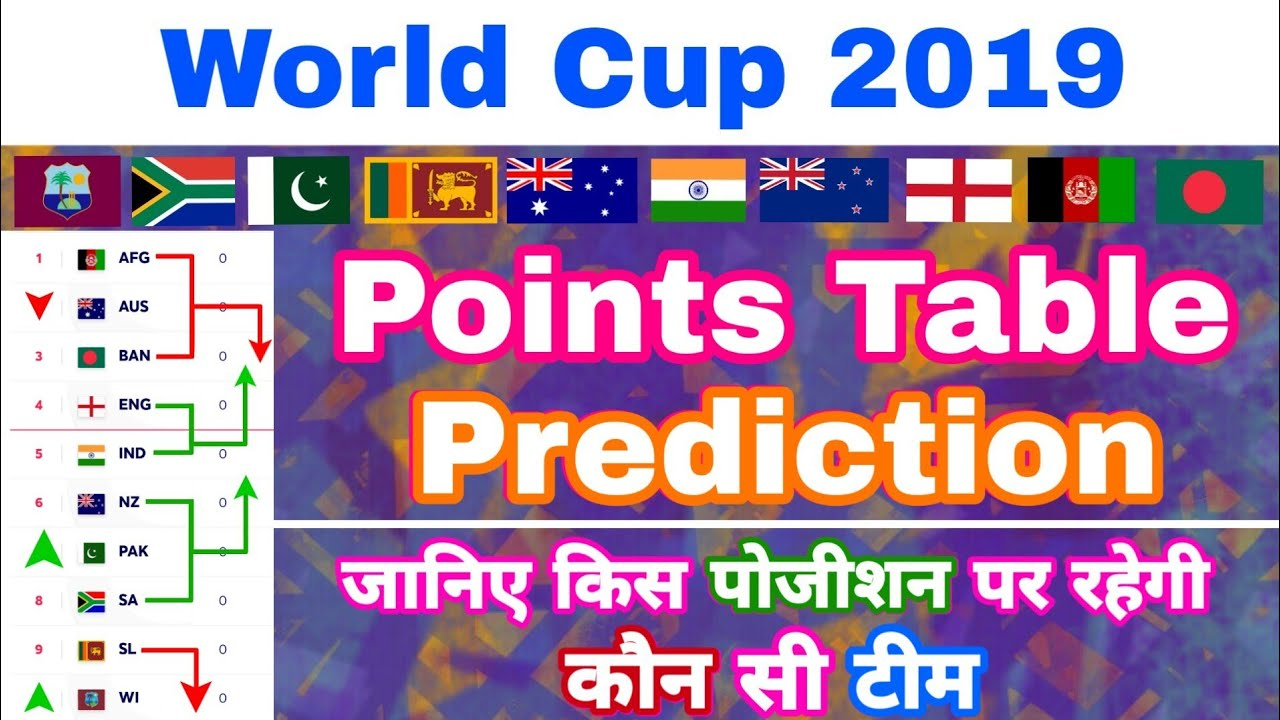 World Cup 2019 Points Table Prediction Of All 10 Teams After Ipl Forms My Cricket Production