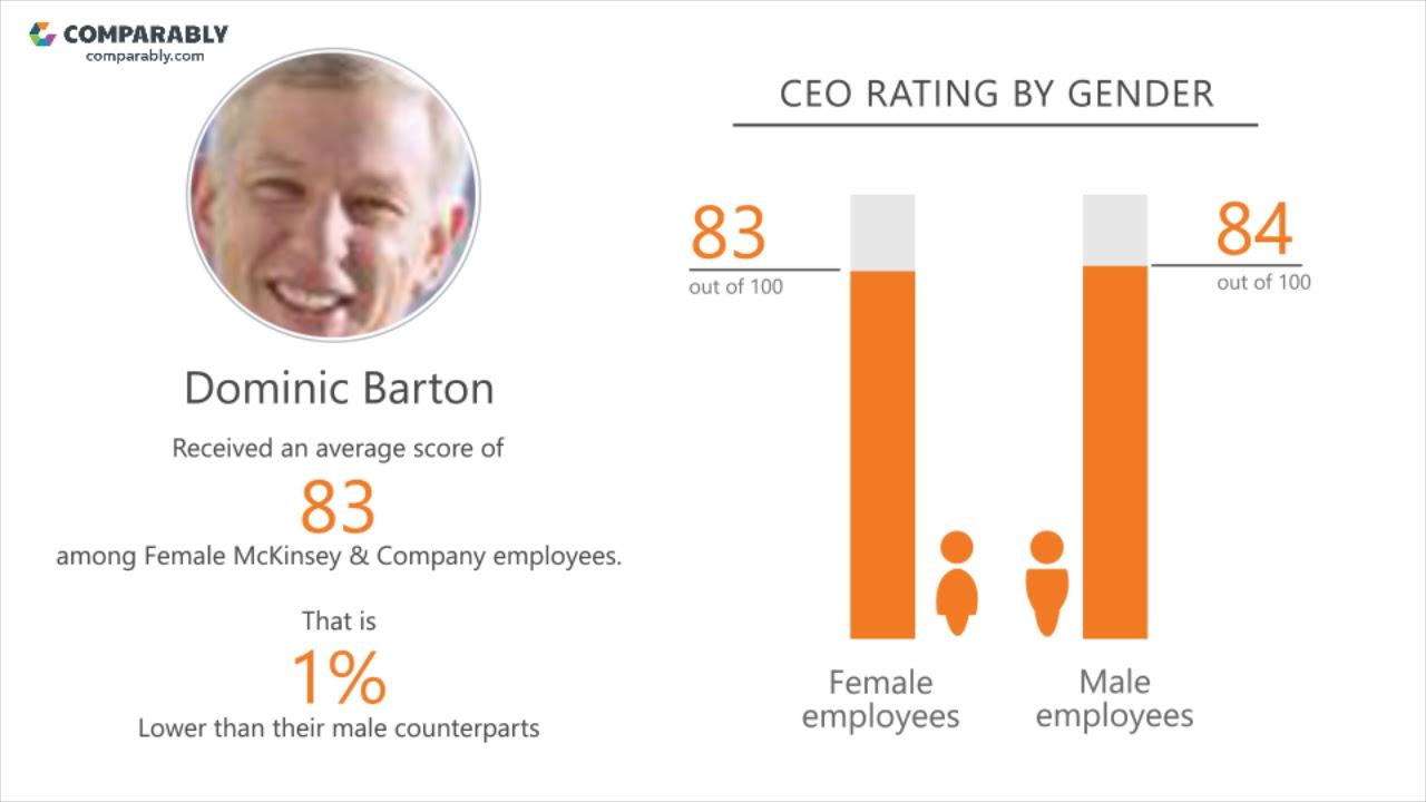 McKinsey & Company Company Culture | Comparably