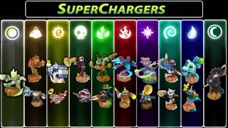 Skylanders Superchargers FULL 20 Figure Character Roster Checklist