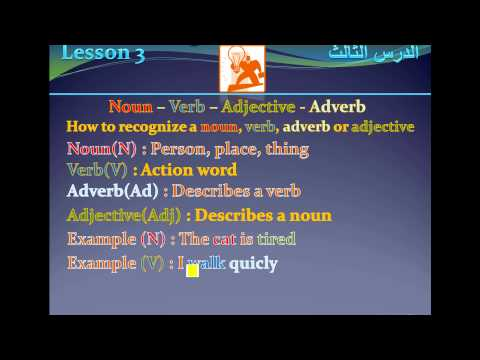 Pronoun and it's types by Sunita Ma'am from YouTube · Duration:  15 minutes 59 seconds