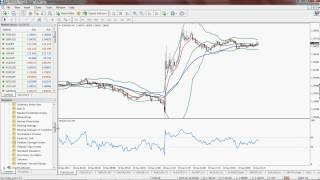 5 minute bollinger bands break out scalping forex trading strategy